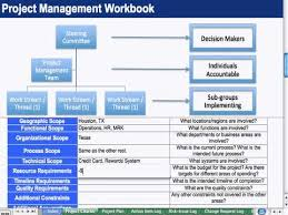 2 Project Charter Project Management Youtube