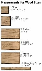 Plywood Conversion Chart Wood Sizes And Purpose In 2019 Wood Sizes Wood Hardwood
