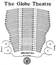 Globe Theatre Boston 1903 Revolvy