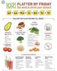 Diet Chart For Stomach Fat Loss Pin On Health Beauty Tips