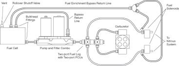 single four barrel carburetor magnafuel