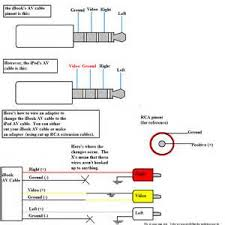 usb jack wiring diagram images heahone jack to usb wiring diagram usb jack wiring diagram usb wiring diagrams