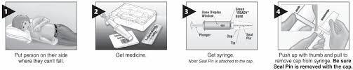 Diastat Dosing Chart Diastat Diazepam Rectal Gel Rectal Delivery System 128486