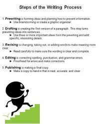 Steps To Write A Good Paragraph