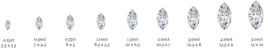 Pear Shaped Diamond Chart Everything You Need To Know About Marquise Cut Diamonds