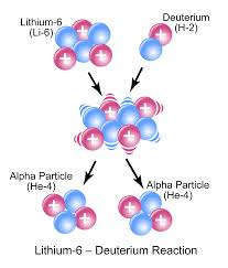 Synthesis Of Light Elements Nuclear Reaction Wikipedia