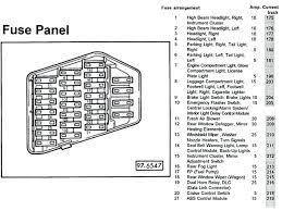 55 unique 98 audi a6 fuse diagram createinteractions 2003 Audi RS6 Horsepower at 2003 Audi Rs6 Abs Wiring Diagram