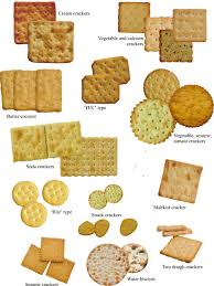 Biscuit Size Chart Crackers An Overview Sciencedirect Topics