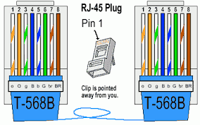cat 5 wiring diagram wiring diagram how to make an ether cable simple instructions cat 5 wire diagram