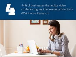 10 Must Know Video Conferencing Statistics