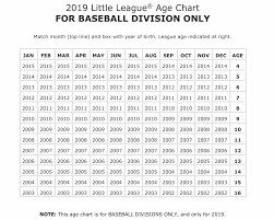 Little League Baseball Age Chart 2014 Program Information Cheshire Youth Baseball And Softball