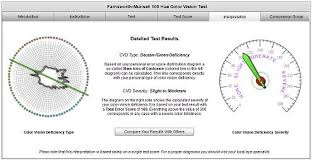 Munsell Color Chart Test Farnsworth Munsell 100 Huecolor Vision Test Colblindor