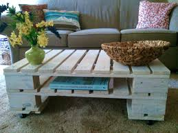 pallet outdoor furniture plans. Coffee Table Made Out Of Pallets From Pallet Diy Design Plans Outdoor Furniture R