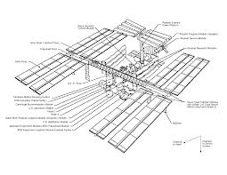 similiar international space station schematic keywords international space station schematic wiring engine diagram