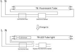 18w high quality white light t8 led tube led tube installation diagram2
