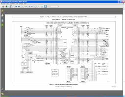 allison auto wiring diagram allison wiring diagrams online allison transmission wiring diagram meetcolab