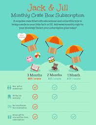 Comparison Infographic Template Subscription Comparison Infographic Advertise Your Subscription