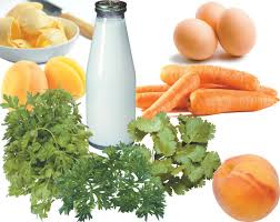 Витамины и микроэлементы ОБЖ Реферат доклад сообщение  Витамин В способствует усвоению питательных веществ Полезен для крови нервов кожи