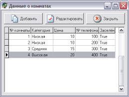 База данных Отель interbase Курсовая работа на delphi  курсовая работа по програмированию