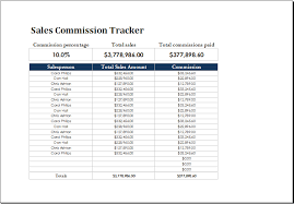Sales Commissions Template Commission Tracker Template Rome Fontanacountryinn Com