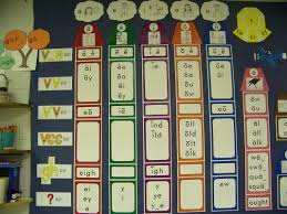 Pdf Files For Wall Charts Sound City Reading