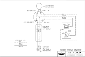 technical walk in drawings u s cooler walk ins cooler wiring diagram