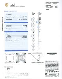 Gsi Diamond Grading Chart Ags Vs Gia Whiteflash