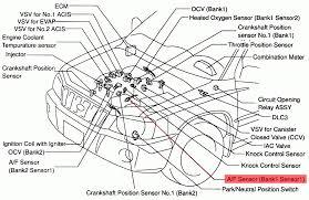 2012 rav4 wiring diagram wiring diagram data \u2022 Toyota RAV4 Motor Diagram of 2012 at Toyota Rav4 Wiring Diagram 2013