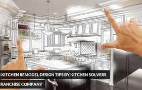 Small Picture How To Design A Kitchen Remodel MADA PRIVAT