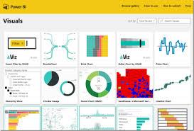 Power Bi Custom Charts 5 More Power Bi Tips Data And Analytics With Dustin Ryan