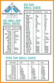 6 32 Drill Tap Size Comunico Com Co