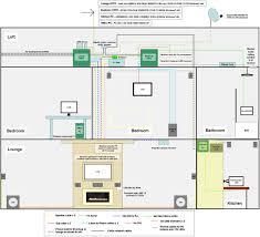 Fantastic Bedroom Wiring Code Embellishment   Electrical Diagram .