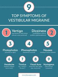 Light Sensitivity Migraine Causes The 9 Most Common Vestibular Migraine Symptoms Theraspecs
