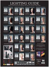 Essential Lighting Guide Art Of Portrait Photography