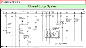 wireing diagram 1993 toyota pickup oxygen sencer on wireing denso universal oxygen sensor instructions at Denso O2 Sensor Wiring Diagram