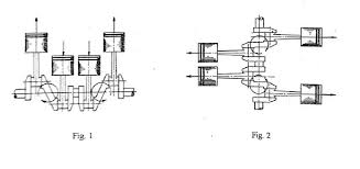 two designs of cylinder engines are shown fig com two designs of 4 cylinder engines are shown fig 1 represents an in line engine fig 2 shows a drawing of a flat 4 cylinder engine