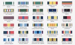 Experienced Marine Corps Ribbon Precedence Chart Marine