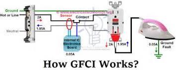 similiar gfi wiring diagrams keywords moreover spa wiring diagram moreover gfi electrical wiring diagram