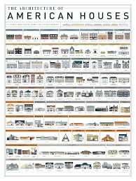 american vernacular houses guide