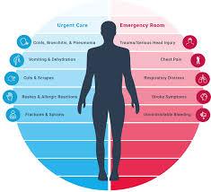 home medcare urgent care