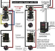 wiring diagram 220 volt thermostat the wiring diagram 220 volt pid wiring diagram nilza wiring diagram