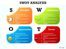 Service Marketing Free Download Business Swot Analysis Templates Ppt