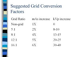 Grid Ratio Chart The Grid Kyle Thornton Dmi 50b Ppt Video Online Download