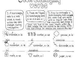 Spanish Conjugation Chart Present Blank Spanish Verb Conjugation Chart Pdf Bedowntowndaytona Com
