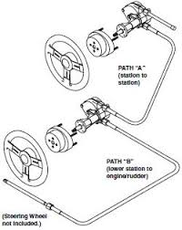 teleflex big t inboard mechanical steering dual station technical reference manual