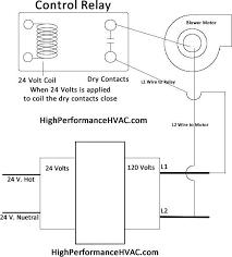 24 hvac blower relay wiring wiring diagram for you • control circuits for air conditioning heating hvac rh highperformancehvac com furnace blower relay hvac blower motor