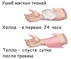 Травмы первая медицинская помощь при травмах виды травматизма  Увеличить Увеличить