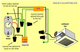 wiring diagrams for a ceiling fan and light kit do it yourself ceiling exhaust fan and timer