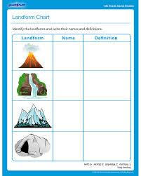Landform Chart - Social Studies Worksheets | School Stuff ...