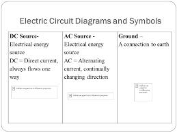 alternating current symbol. 11 electric circuit diagrams and symbols alternating current symbol o